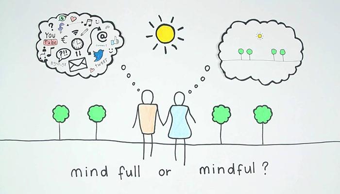 Mindfulness reduces motivation