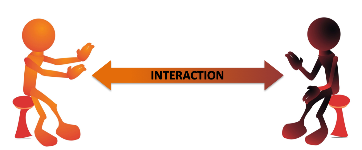 interactions2